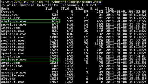 volatility forensics memory analysis Frank Boldewin